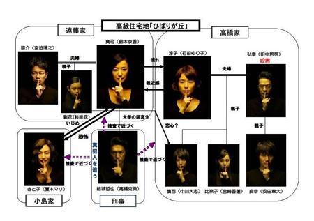 """ยาสุดะ โชตะ (Kanjani8) เตรียมลงจอแก้วอีกครั้งใน """"Ferris Wheel at Night"""" ทางสถานี TBS!"""