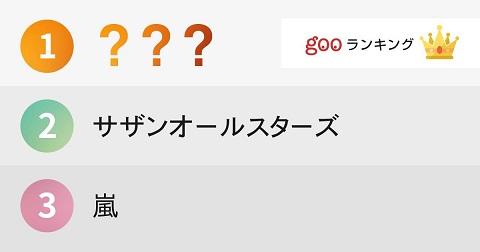 'ศิลปินที่ชาวญี่ปุ่นอยากให้ขึ้นแสดงในพิธีเปิด 2020 Summer Olympics มากที่สุด คือ?' (by Goo Rankings)